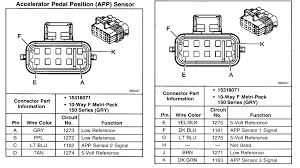 2006 isuzu npr wiring diagram 2006 wiring diagrams apps%20pedal%20connector isuzu npr wiring diagram