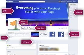 the typical facebook business page layout