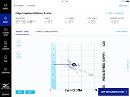 Mizuno Shaft Optimizer Chart First Look Mizuno Shaft Optimizer 3d