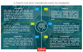 Good Work Traits Ajilon Luxembourg 6 Traits The Best Engineers Have In Common