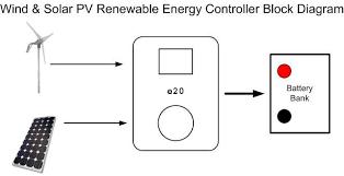 e20 solar and wind control panel 24 volt 50 amp e marine systems e20 solar and wind control panel 24 volt 50 amp