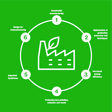 Design And Production For Sustainability Manufacturing Sustainability Guide