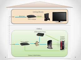 fios wiring diagram wiring diagram and hernes fios nid wiring diagram home diagrams verizon