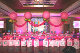 candyland sweet 16 decorations. Exellent Sweet Sweet Sixteen Party Ideas  Bing Images Throughout Candyland Sweet 16 Decorations D
