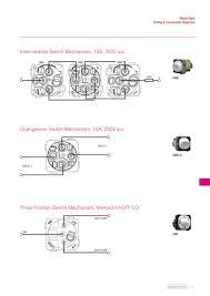 saturn headlight switch wiring diagram house wiring diagram symbols \u2022 2005 saturn headlight wiring diagram latest wiring diagram for hpm light switch wiring clipsal saturn rh ansals info 69 chevy headlight switch wiring diagram 57 chevy headlight switch wiring
