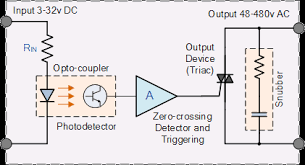 electrical relay and solid state relays for switching solid state relay
