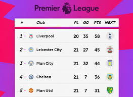 premier league table week 21 thursday