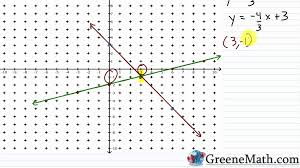 algebra i practice set 21 solving systems of linear equations by graphing