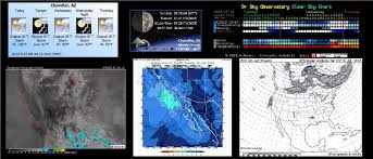 Seeing Chart Usa General Observing And Astronomy Cloudy