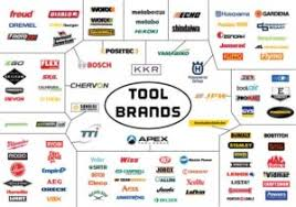 Chervon Power Tools Power Tool Manufacturers And Who Really Owns Them Ptr
