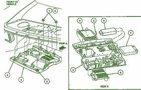 fuse box car wiring diagram page 322 1993 lincoln continental front of vehicle fuse box diagram