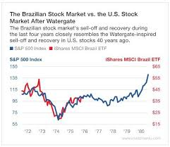 A Scandalous Opportunity In Brazil Seeking Alpha