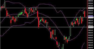 Sgx Nifty World Markets Sgx Nifty Live Sgx Nifty Futures