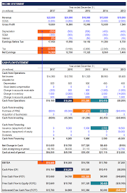 Cf Conversion Chart The Ultimate Cash Flow Guide Understand Ebitda Cf Fcf Fcff