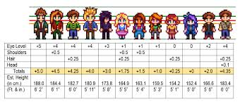 Stardew Valley Chart The Sprite Height Guide That No One Asked For Stardew