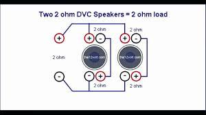 dual voice coil wiring diagram 8 ohm inspirational speaker wire s full 1280x720 medium 235x150