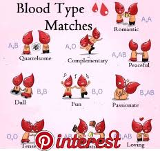 Different Blood Types Chart Blood Type Personalities Bloodtype With No Actual Blood