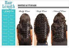 28 Albums Of Deep Wave Hair Length Chart Explore