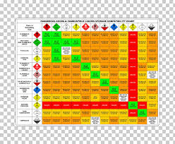 Hazchem Code Chart 713 Dangerous Goods Png Cliparts For Free Download Uihere