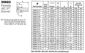 Jic To An Chart 30682 12 12 Parker Push Lok 82 F 37 Swivel Valin