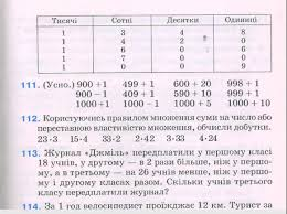 класс Математика Богданович видеокурс