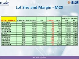 Commodity Lot Size Chart Mcx Option Trading Lot Size Get Et Markets In Your Own Language