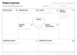 Canvas Team Canvas Get Your Team On The Same Page