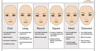 eyebrow shaping for face shape. creating eyebrow shape according face make women more beautiful | tips for and healthy shaping w