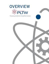 Pltw Pltw Overview Project Lead The Way