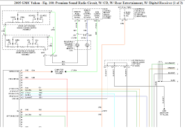 i need the wiring diagram for the factory radio on a 2005 gmc yukon