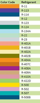 Cylinder Color Code Wiring Diagram