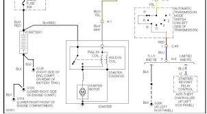 1995 isuzu trooper wiring diagram wiring diagram 2003 isuzu rodeo wiring diagram schematics and diagrams kia sedona fuse box