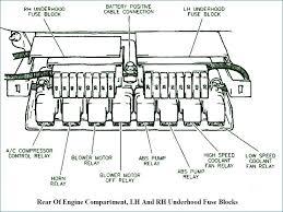 1993 buick roadmaster wiring diagram 93 fuse 2008 enclave cxl full size of 2005 buick rendezvous fuel pump wiring diagram 2014 verano fuse box rainier location