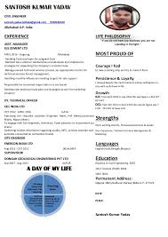 Pdf Resume Custom SANTOSH CIVIL ENGINEER RESUME PDF
