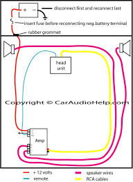 how to install a car amp wiring diagram stuff pinterest cars Wiring Diagram For Car Amplifier how to install a car amp wiring diagram wiring diagram for car amplifier and subwoofer