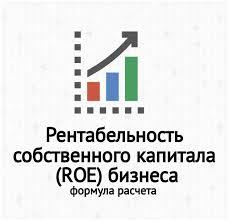Рентабельность собственного капитала Формула Анализ