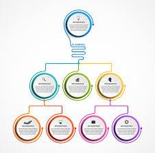 Infographic Design Organization Chart Vector Premium Download