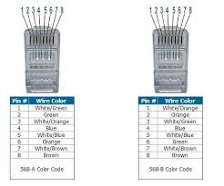 blog dowell industry group limited tia eia 568a and 568b wiring color codes