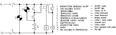project coffee es pi resso machine blog gaggia classic circuit diagram