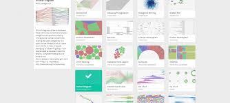 Embeddable Charts Rawgraphs Journocode