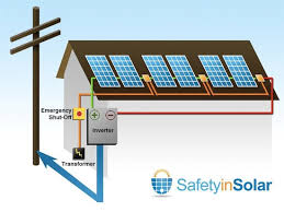 home solar system design. safetyinsolar schematic design. solar home system design
