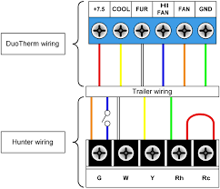 component color code for wiring ford stereo codes ahk associates 6 wire thermostat at 4 Wire Thermostat Wiring Color Code