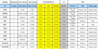 Denis Wick Mouthpiece Chart 33 Eye Catching Bach Cornet Mouthpiece Chart