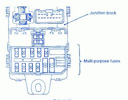 2001 mitsubishi mirage fuse box diagram wiring diagrams best 1995 mitsubishi mirage wiring diagram wiring diagram data 2001 mitsubishi mirage wiring diagrams 1997 mitsubishi mirage