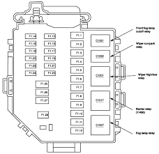 13b4 ford mustang convertible fuse box 2007 Ford Mustang Convertible Fuse Diagram 07 Mustang Fuse Box Diagram