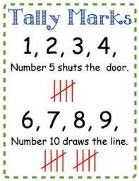 Teaching Tally Charts 24 Best Tally Marks Images Tally Marks Kindergarten Math