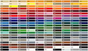 Modern Wandfarben Tabelle RAL Farben K7 Obi Schöner Wohnen Grün ...
