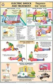 Laboratory First Aid Chart Electric Shock Treatment For First Aid Chart