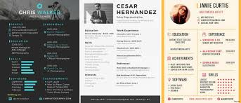 Free Cv Resume Templates With Graphic Designer Resume Sample Cv ...