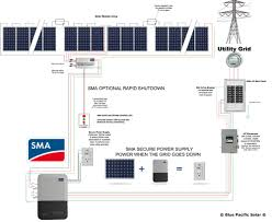 sma wiring diagram on wiring diagram sma 7 8 kw kit 300 watt canadian solar panels secure power sma carrier sma wiring diagram